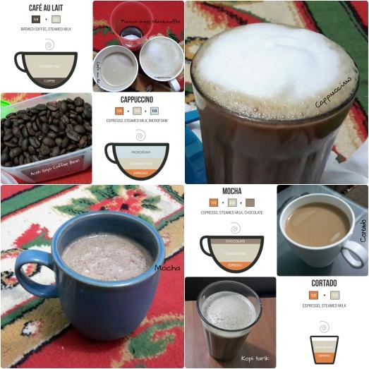 coffeefolio